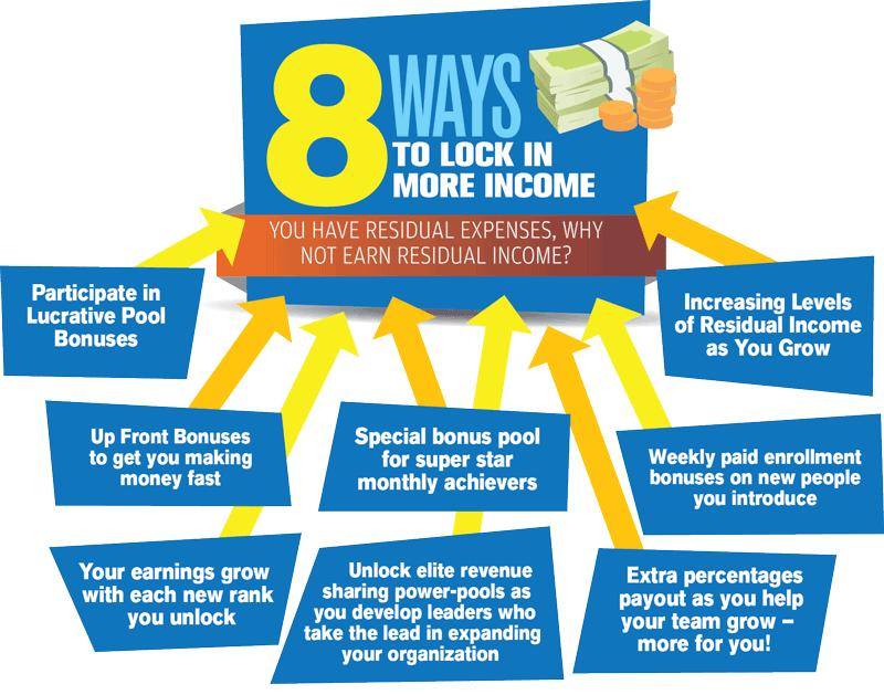 8-ways